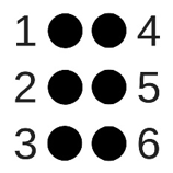 Braille cell with the dots numbered to explain how the cell works.